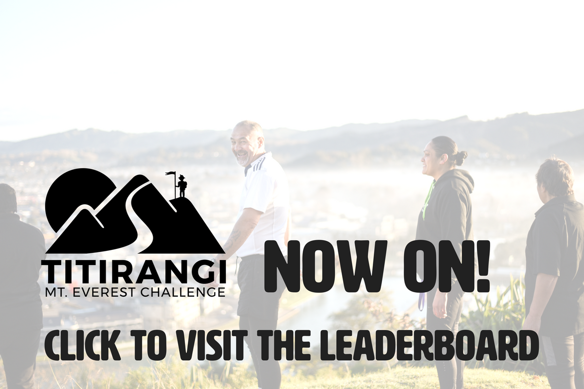 Challenge now on! Click to register