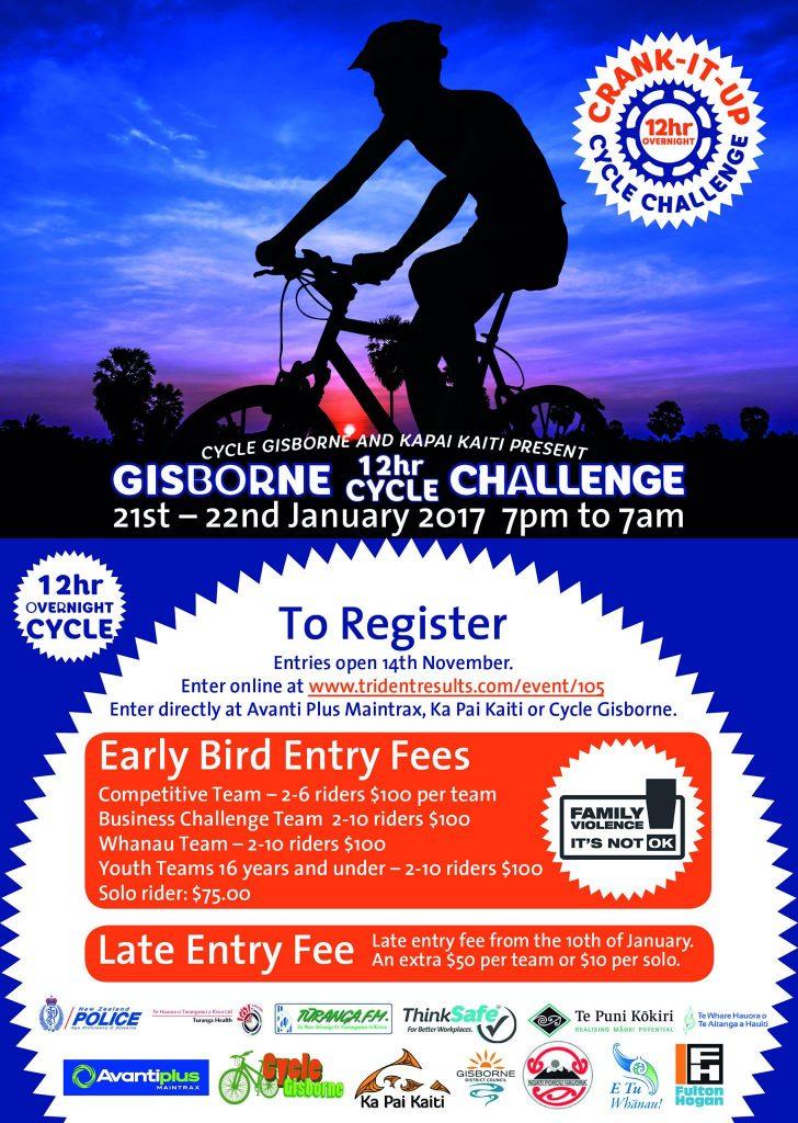Crank It Up Cycle Challenge